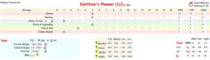 Dietitian's Planner